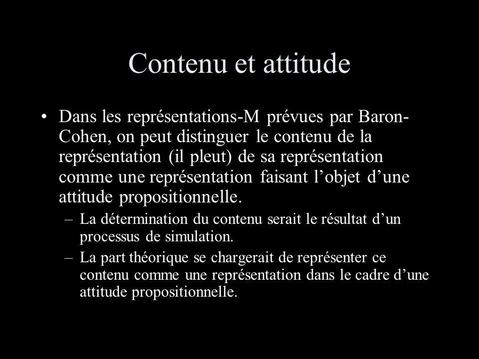 Contenu et attitude Dans les représentations-M prévues par Baron- Cohen, on peut distinguer le contenu de la représentation (il pleut) de sa représentation comme une représentation faisant lobjet dune attitude propositionnelle.
