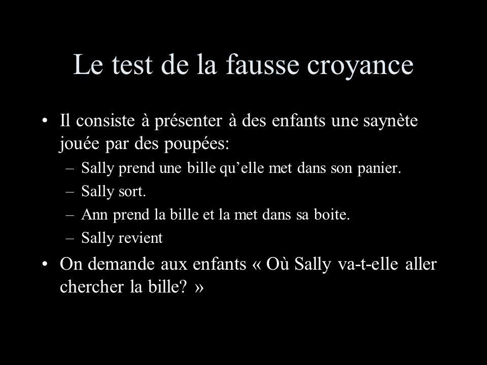 Le test de la fausse croyance Il consiste à présenter à des enfants une saynète jouée par des poupées: –Sally prend une bille quelle met dans son panier.