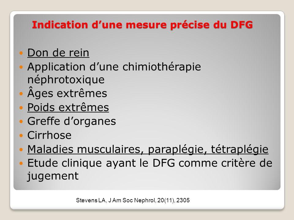 Indication dune mesure précise du DFG Don de rein Application dune chimiothérapie néphrotoxique Âges extrêmes Poids extrêmes Greffe dorganes Cirrhose Maladies musculaires, paraplégie, tétraplégie Etude clinique ayant le DFG comme critère de jugement Stevens LA, J Am Soc Nephrol, 20(11), 2305