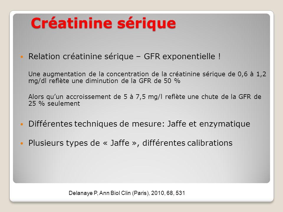 Créatinine sérique Relation créatinine sérique – GFR exponentielle .