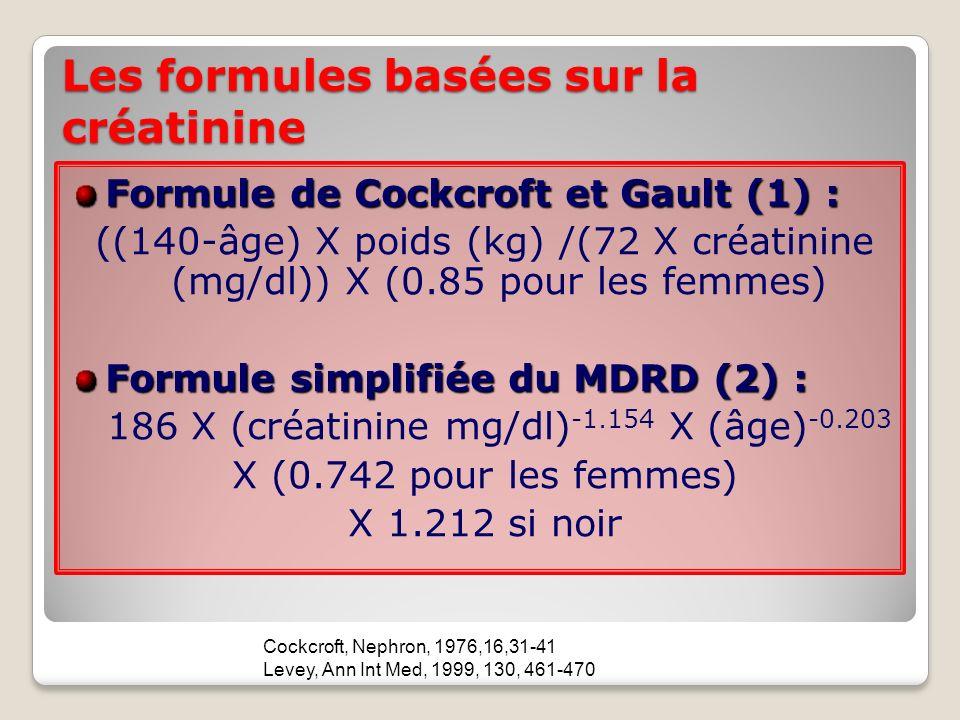 Les formules basées sur la créatinine Formule de Cockcroft et Gault (1) : ((140-âge) X poids (kg) /(72 X créatinine (mg/dl)) X (0.85 pour les femmes) Formule simplifiée du MDRD (2) : 186 X (créatinine mg/dl) -1.154 X (âge) -0.203 X (0.742 pour les femmes) X 1.212 si noir Cockcroft, Nephron, 1976,16,31-41 Levey, Ann Int Med, 1999, 130, 461-470