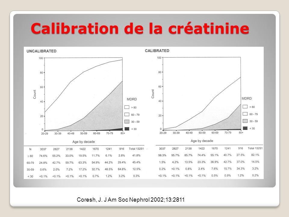 Calibration de la créatinine Coresh, J. J Am Soc Nephrol 2002;13:2811