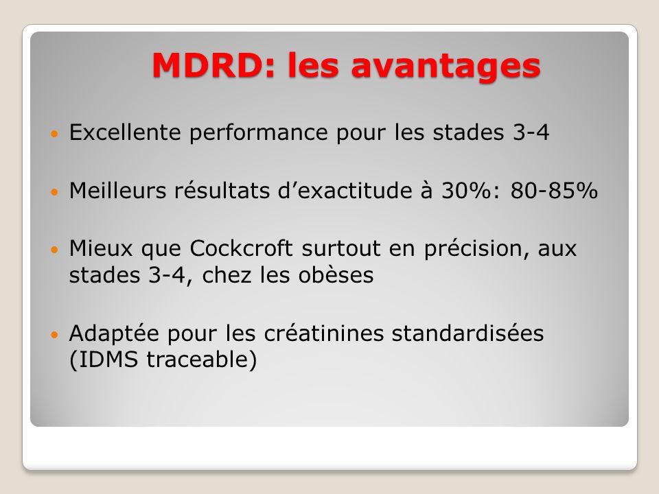 MDRD: les avantages Excellente performance pour les stades 3-4 Meilleurs résultats dexactitude à 30%: 80-85% Mieux que Cockcroft surtout en précision, aux stades 3-4, chez les obèses Adaptée pour les créatinines standardisées (IDMS traceable)