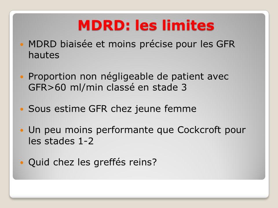 MDRD: les limites MDRD biaisée et moins précise pour les GFR hautes Proportion non négligeable de patient avec GFR>60 ml/min classé en stade 3 Sous estime GFR chez jeune femme Un peu moins performante que Cockcroft pour les stades 1-2 Quid chez les greffés reins?