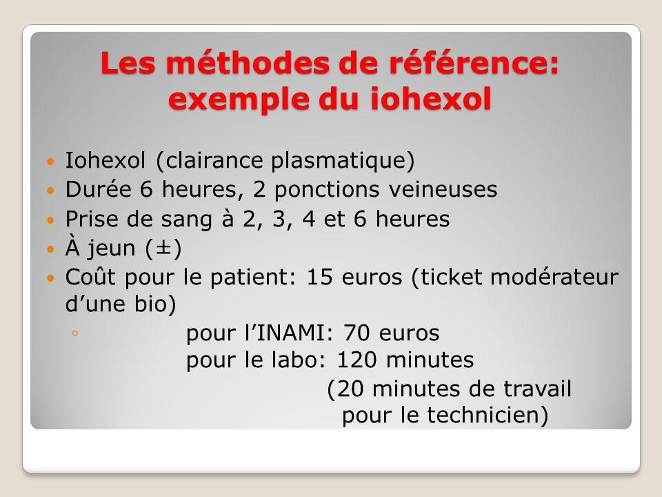 Les méthodes de référence: exemple du iohexol Iohexol (clairance plasmatique) Durée 6 heures, 2 ponctions veineuses Prise de sang à 2, 3, 4 et 6 heures À jeun (±) Coût pour le patient: 15 euros (ticket modérateur dune bio) pour lINAMI: 70 euros pour le labo: 120 minutes (20 minutes de travail pour le technicien)