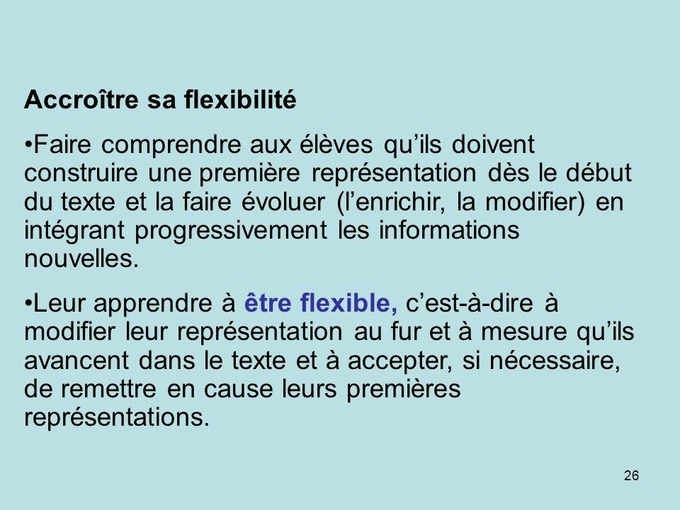 26 Accroître sa flexibilité Faire comprendre aux élèves quils doivent construire une première représentation dès le début du texte et la faire évoluer