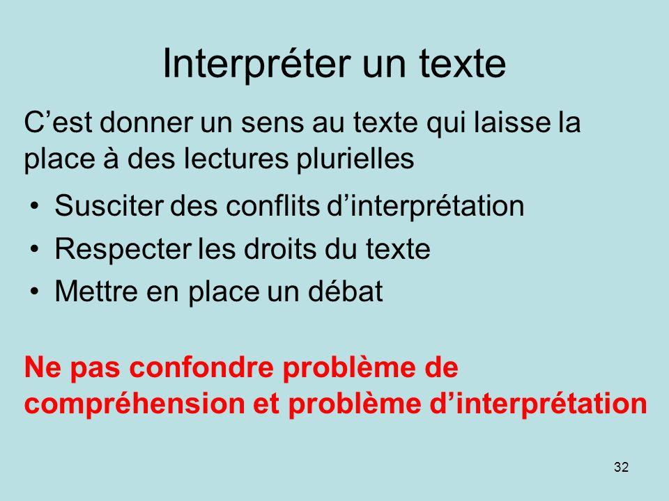 32 Interpréter un texte Susciter des conflits dinterprétation Respecter les droits du texte Mettre en place un débat Cest donner un sens au texte qui