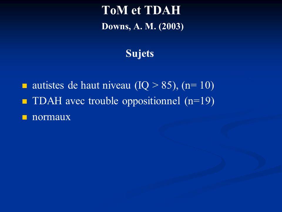 ToM et TDAH Downs, A. M. (2003) Sujets autistes de haut niveau (IQ > 85), (n= 10) TDAH avec trouble oppositionnel (n=19) normaux