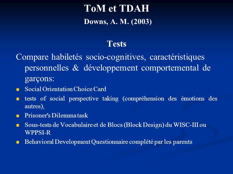 ToM et TDAH Downs, A. M. (2003) Tests Compare habiletés socio-cognitives, caractéristiques personnelles & développement comportemental de garçons: Soc