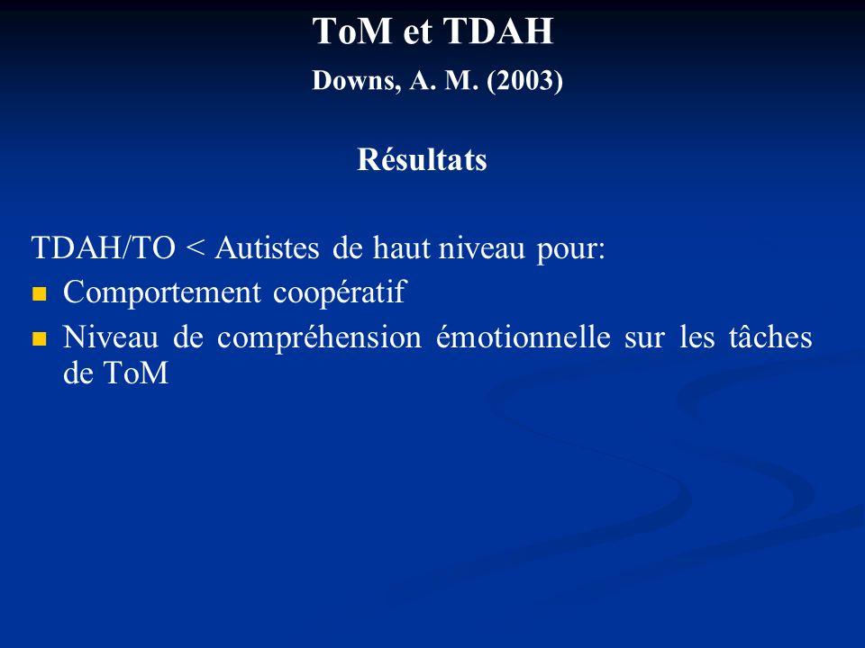 ToM et TDAH Downs, A. M. (2003) Résultats TDAH/TO < Autistes de haut niveau pour: Comportement coopératif Niveau de compréhension émotionnelle sur les