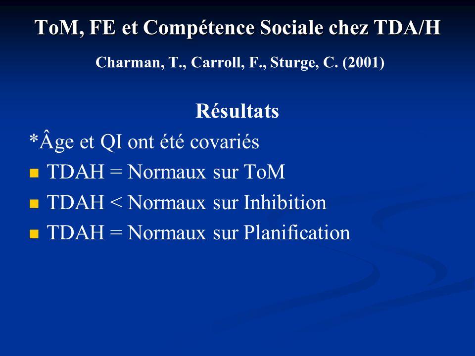 ToM, FE et Compétence Sociale chez TDA/H ToM, FE et Compétence Sociale chez TDA/H Charman, T., Carroll, F., Sturge, C. (2001) Résultats *Âge et QI ont
