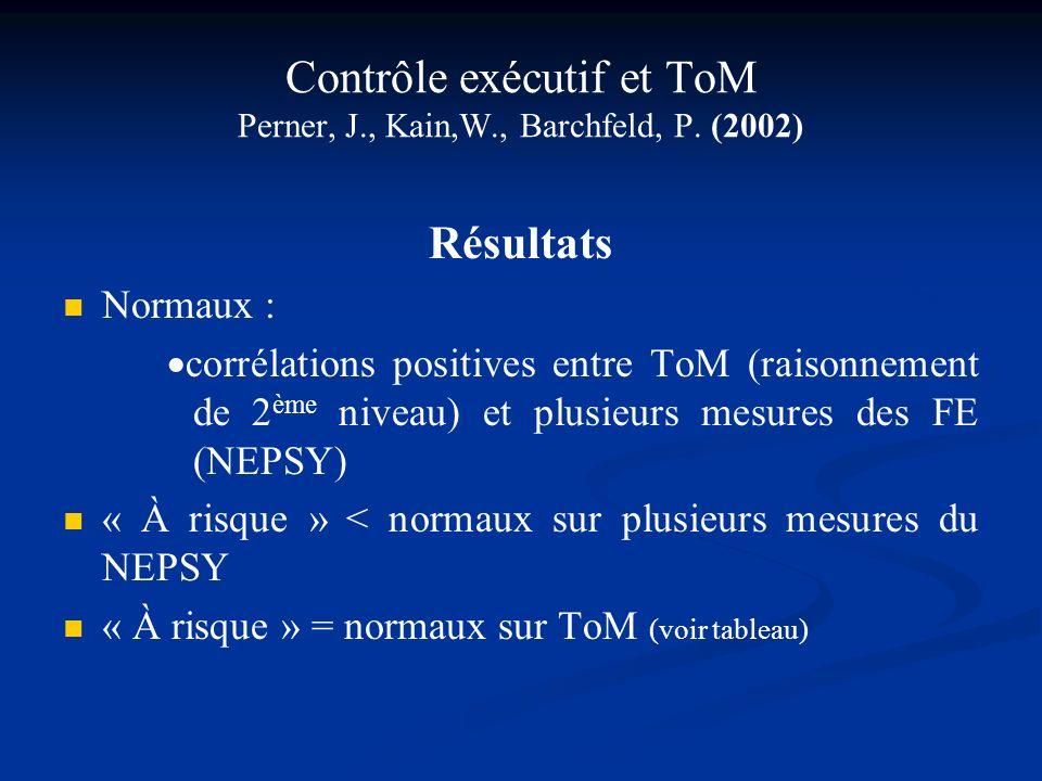 Contrôle exécutif et ToM Perner, J., Kain,W., Barchfeld, P. (2002) Résultats Normaux : corrélations positives entre ToM (raisonnement de 2 ème niveau)
