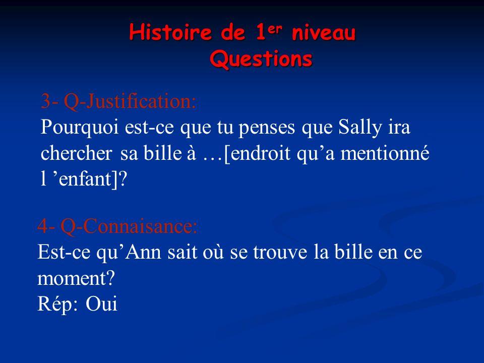 Questions 3- Q-Justification: Pourquoi est-ce que tu penses que Sally ira chercher sa bille à …[endroit qua mentionné l enfant]? 4- Q-Connaisance: Est