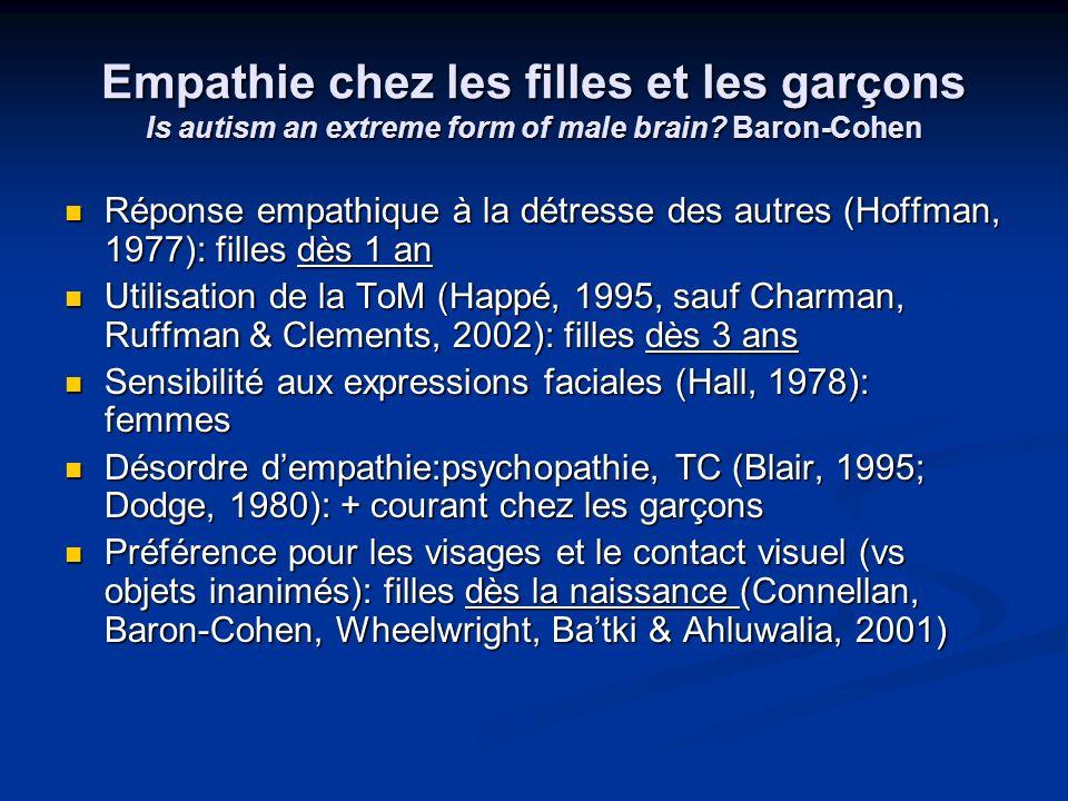 Empathie chez les filles et les garçons Is autism an extreme form of male brain? Baron-Cohen Réponse empathique à la détresse des autres (Hoffman, 197