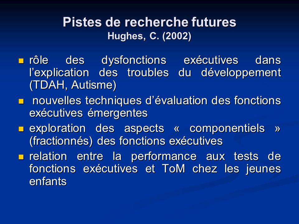 Pistes de recherche futures Hughes, C. (2002) rôle des dysfonctions exécutives dans lexplication des troubles du développement (TDAH, Autisme) rôle de