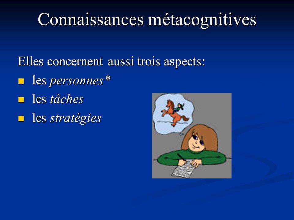 Connaissances métacognitives Elles concernent aussi trois aspects: les personnes* les personnes* les tâches les tâches les stratégies les stratégies
