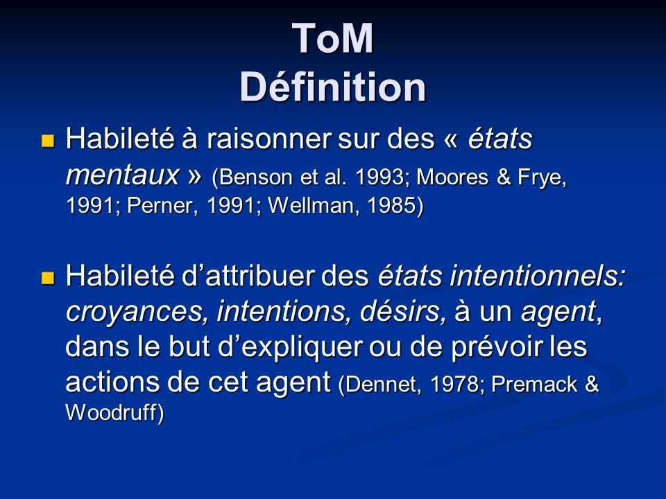 ToM Définition Habileté à raisonner sur des « états mentaux » (Benson et al. 1993; Moores & Frye, 1991; Perner, 1991; Wellman, 1985) Habileté à raison