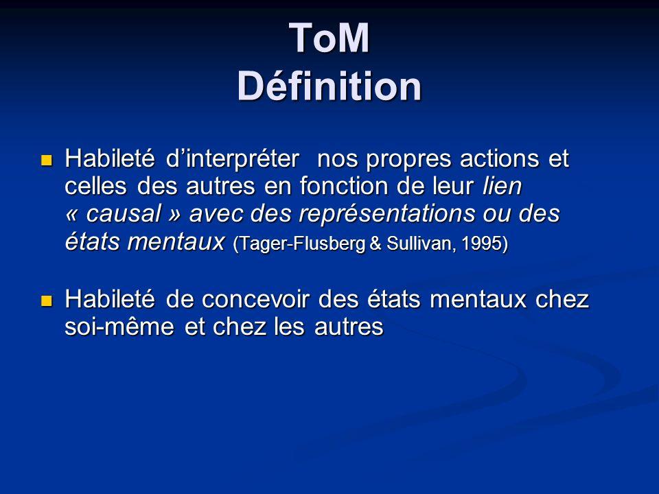 ToM Définition Habileté dinterpréter nos propres actions et celles des autres en fonction de leur lien « causal » avec des représentations ou des état