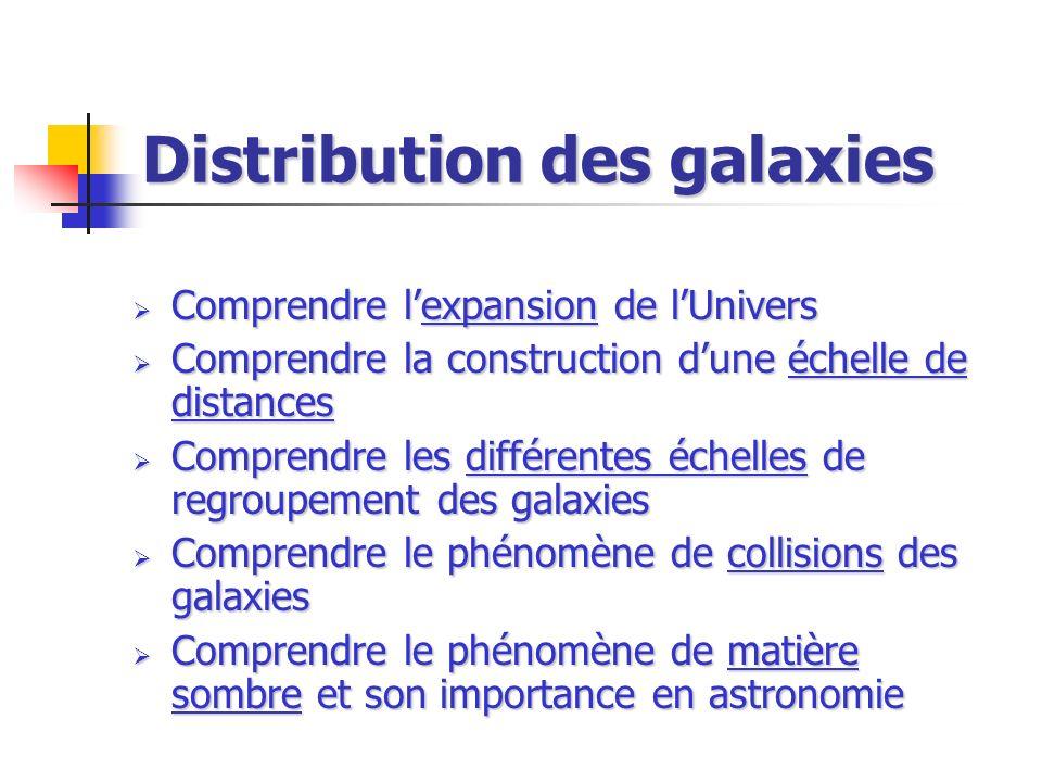 Distribution des galaxies Comprendre lexpansion de lUnivers Comprendre lexpansion de lUnivers Comprendre la construction dune échelle de distances Com