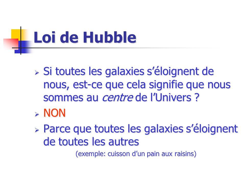 Loi de Hubble Si toutes les galaxies séloignent de nous, est-ce que cela signifie que nous sommes au centre de lUnivers ? Si toutes les galaxies séloi