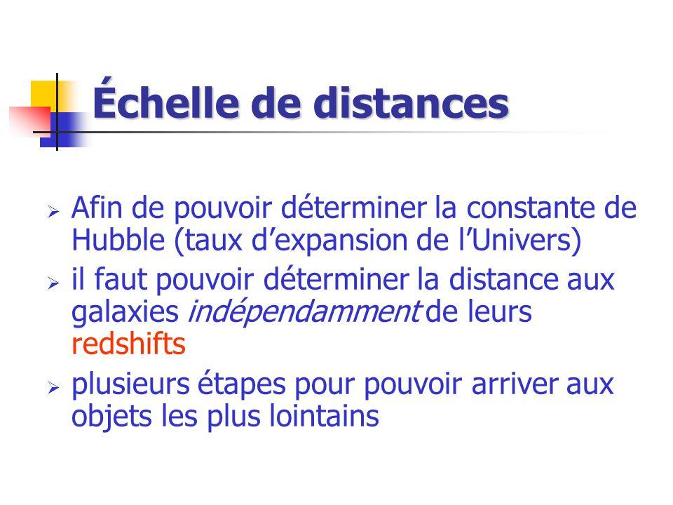Échelle de distances Afin de pouvoir déterminer la constante de Hubble (taux dexpansion de lUnivers) il faut pouvoir déterminer la distance aux galaxi