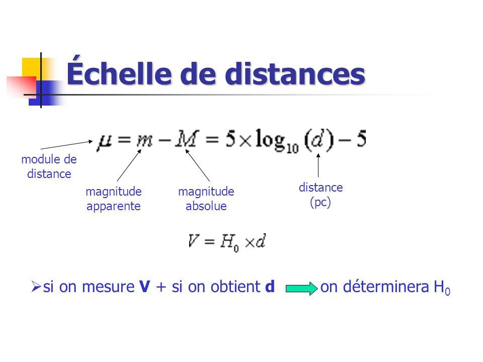 Échelle de distances module de distance magnitude apparente magnitude absolue distance (pc) si on mesure V + si on obtient d on déterminera H 0