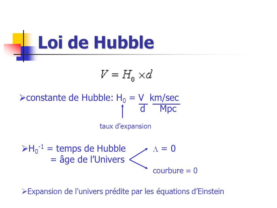 Loi de Hubble constante de Hubble: H 0 = V km/sec d Mpc taux dexpansion H 0 -1 = temps de Hubble = âge de lUnivers = 0 courbure = 0 Expansion de luniv