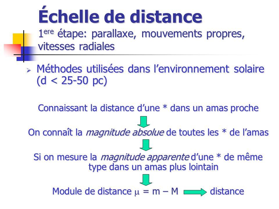Échelle de distance 1 ere étape: parallaxe, mouvements propres, vitesses radiales Méthodes utilisées dans lenvironnement solaire (d < 25-50 pc) Méthod
