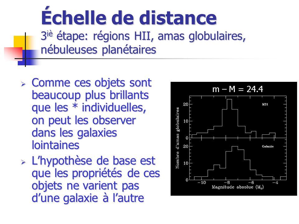 Échelle de distance 3 iè étape: régions HII, amas globulaires, nébuleuses planétaires Comme ces objets sont beaucoup plus brillants que les * individu
