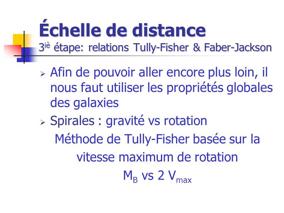 Échelle de distance 3 iè étape: relations Tully-Fisher & Faber-Jackson Afin de pouvoir aller encore plus loin, il nous faut utiliser les propriétés gl