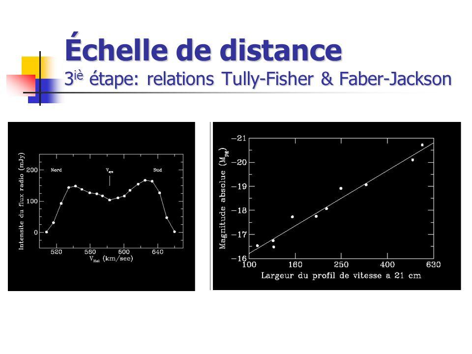 Échelle de distance 3 iè étape: relations Tully-Fisher & Faber-Jackson