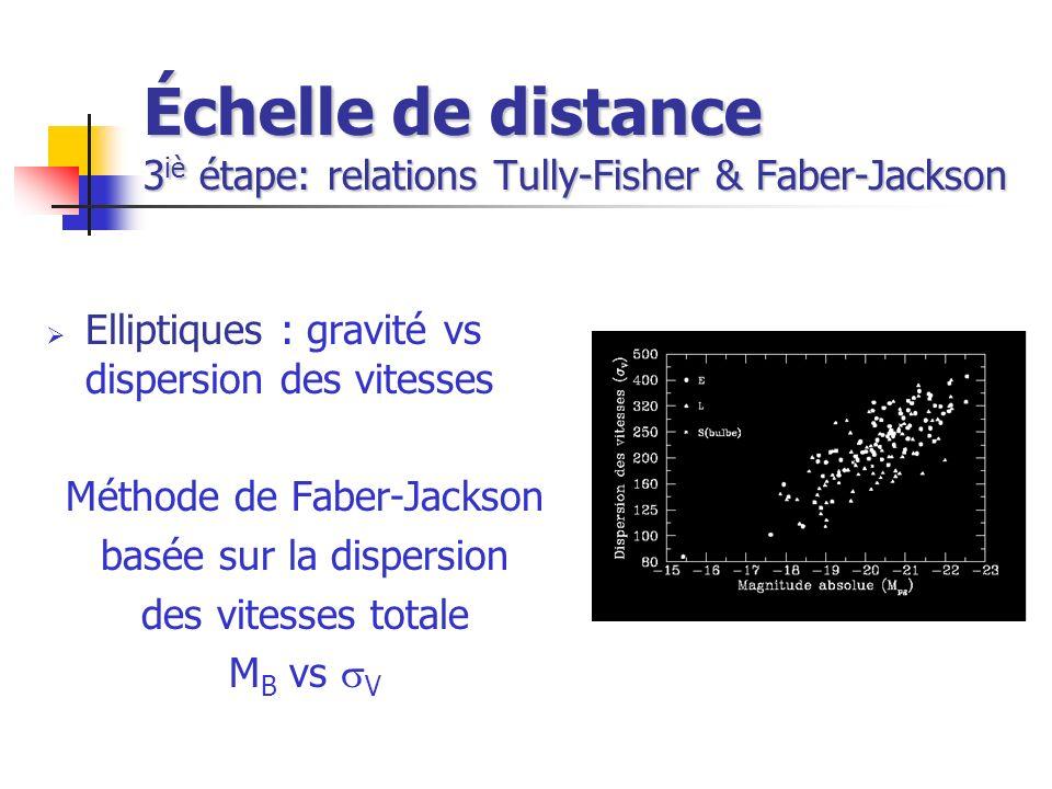 Elliptiques : gravité vs dispersion des vitesses Méthode de Faber-Jackson basée sur la dispersion des vitesses totale M B vs V