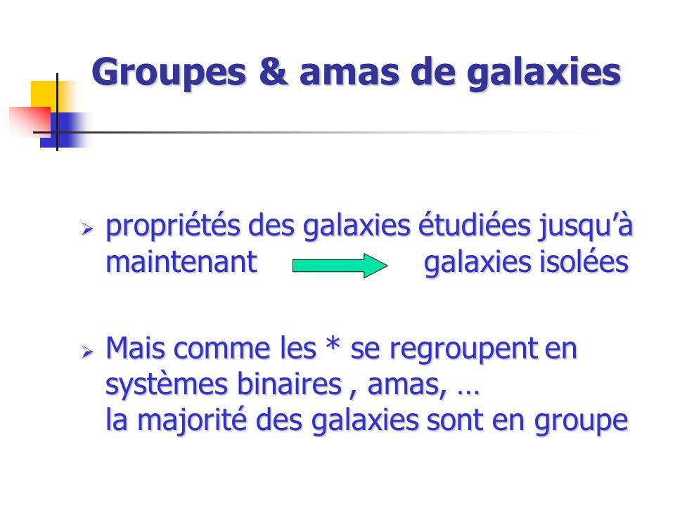 Groupes & amas de galaxies propriétés des galaxies étudiées jusquà maintenant galaxies isolées propriétés des galaxies étudiées jusquà maintenant gala