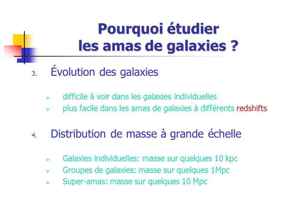 Pourquoi étudier les amas de galaxies ? 3. Évolution des galaxies difficile à voir dans les galaxies individuelles plus facile dans les amas de galaxi