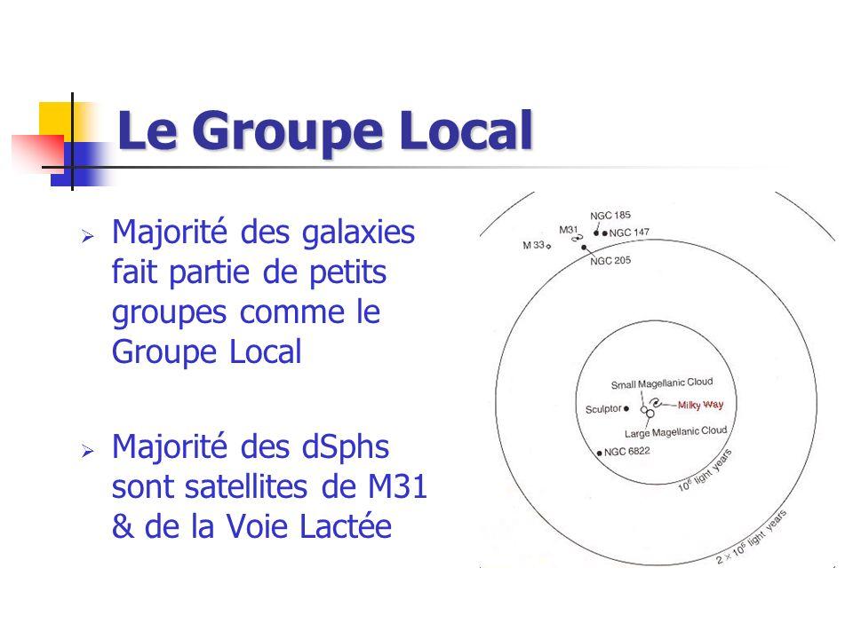 Le Groupe Local Majorité des galaxies fait partie de petits groupes comme le Groupe Local Majorité des dSphs sont satellites de M31 & de la Voie Lacté