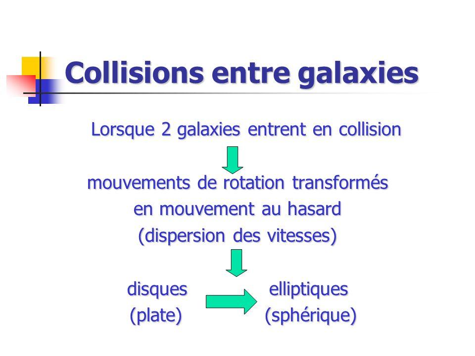 Collisions entre galaxies Lorsque 2 galaxies entrent en collision mouvements de rotation transformés en mouvement au hasard (dispersion des vitesses)