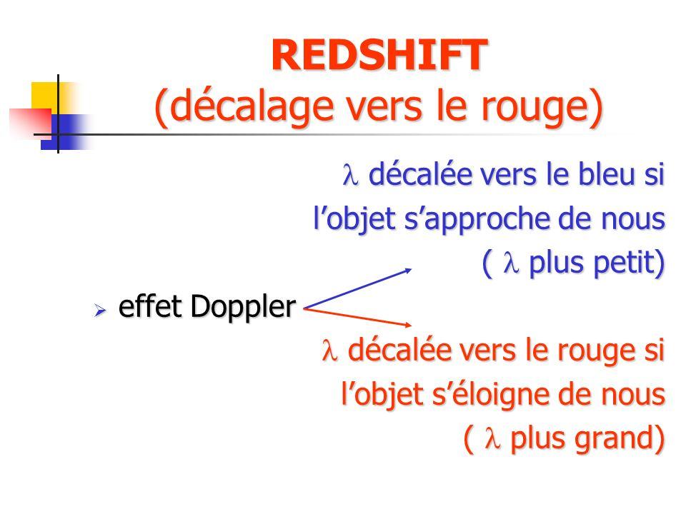 REDSHIFT (décalage vers le rouge) décalée vers le bleu si décalée vers le bleu si lobjet sapproche de nous ( plus petit) effet Doppler effet Doppler d