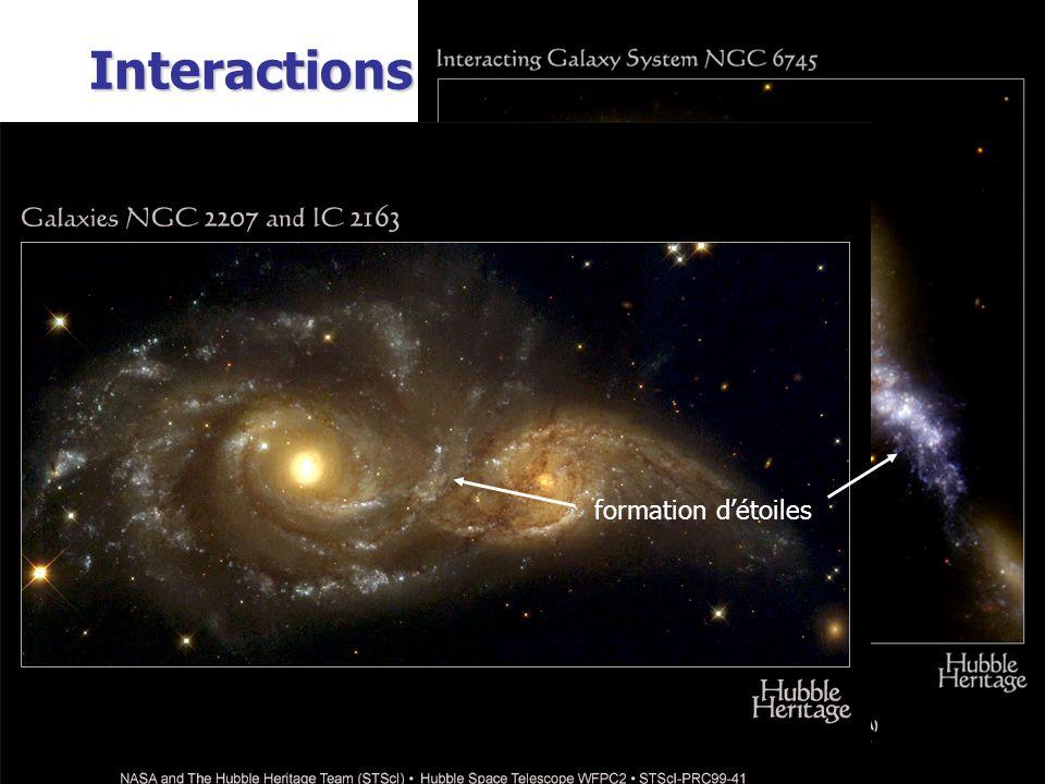 Interactions HST formation détoiles