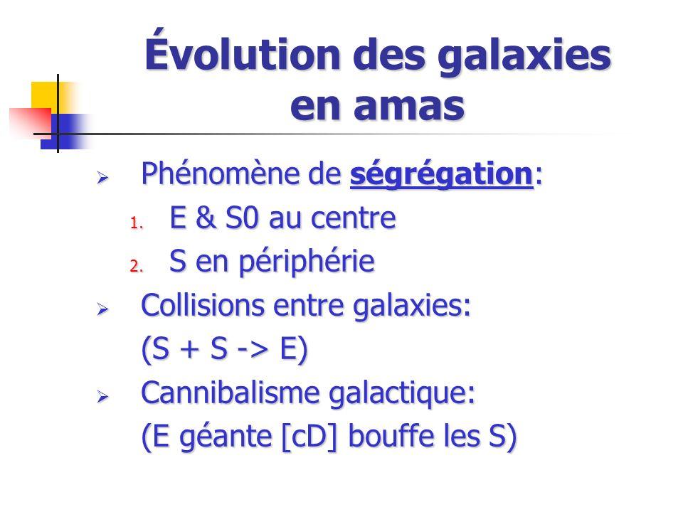 Phénomène de ségrégation: Phénomène de ségrégation: 1. E & S0 au centre 2. S en périphérie Collisions entre galaxies: Collisions entre galaxies: (S +