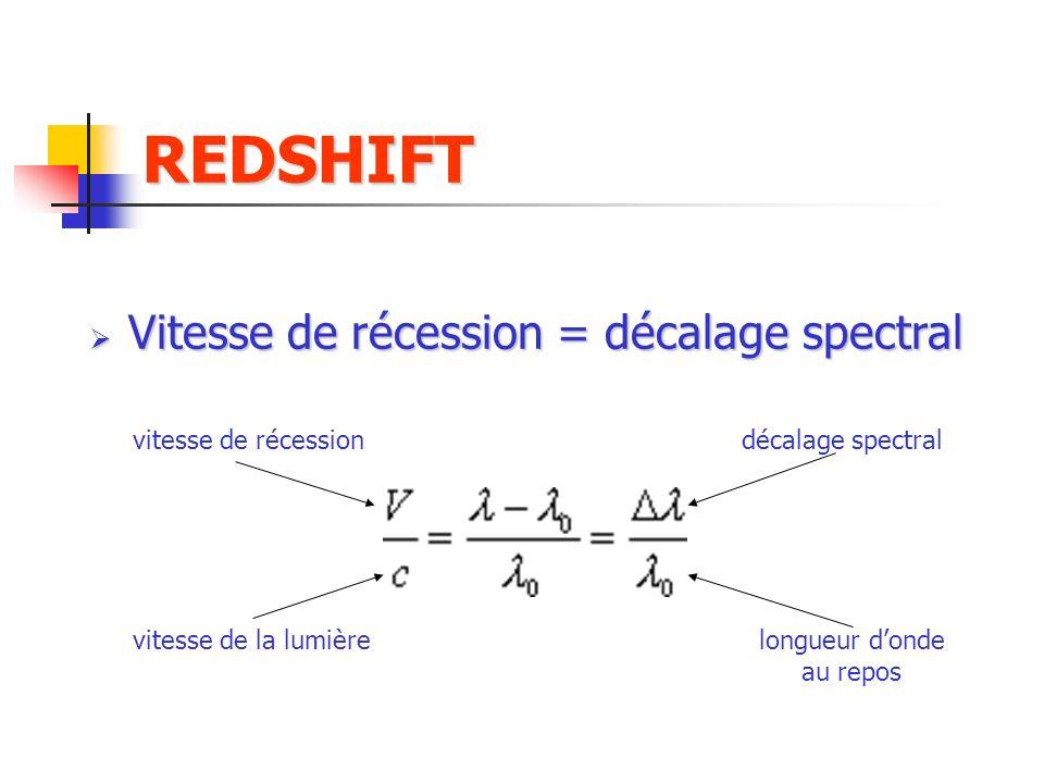REDSHIFT Vitesse de récession = décalage spectral Vitesse de récession = décalage spectral vitesse de récession vitesse de la lumière décalage spectra