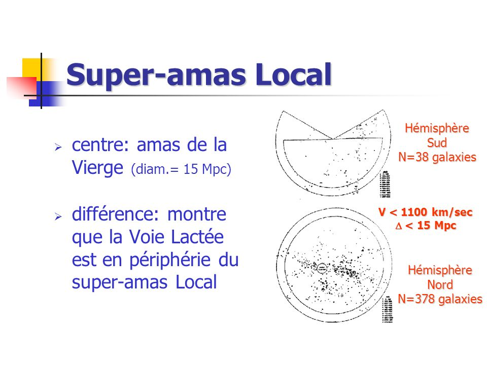 Super-amas Local