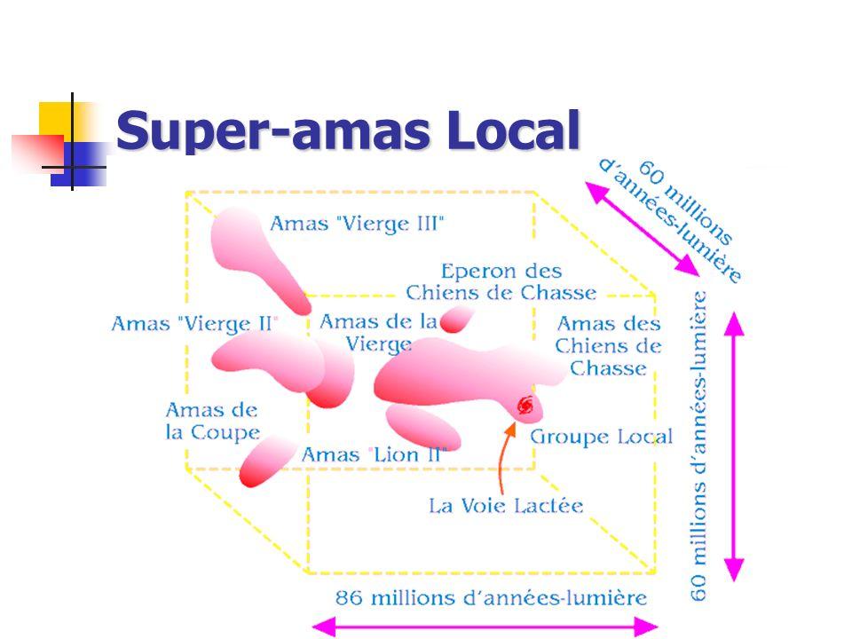Super-amas Local