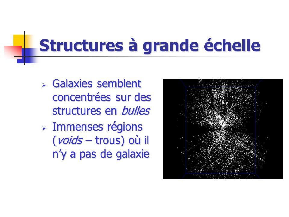 Structures à grande échelle Galaxies semblent concentrées sur des structures en bulles Galaxies semblent concentrées sur des structures en bulles Imme
