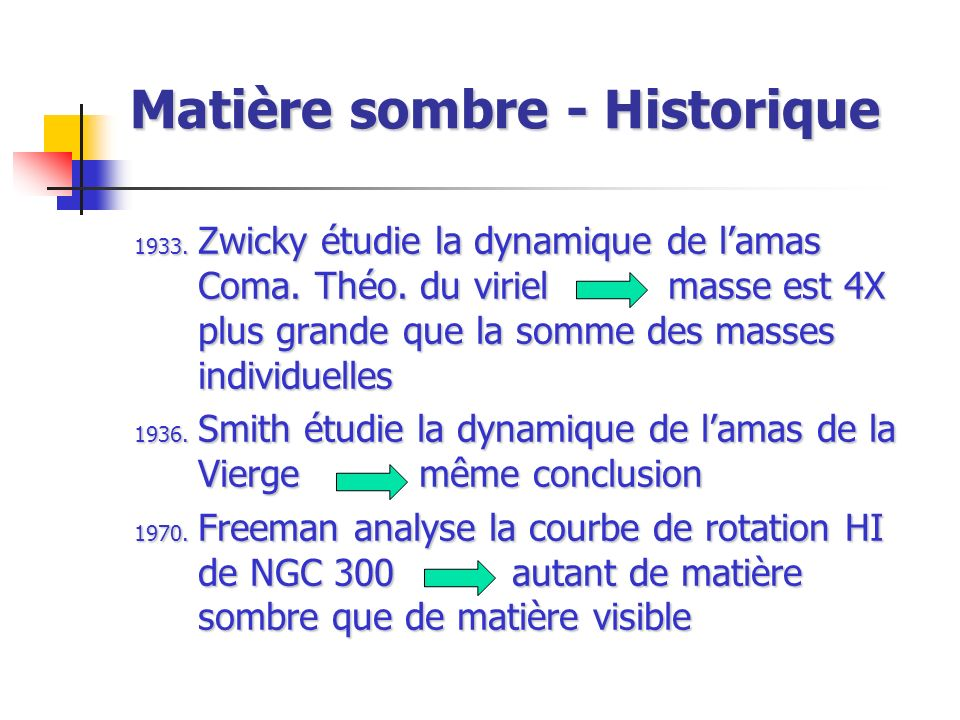 Matière sombre - Historique 1933. Zwicky étudie la dynamique de lamas Coma. Théo. du viriel masse est 4X plus grande que la somme des masses individue