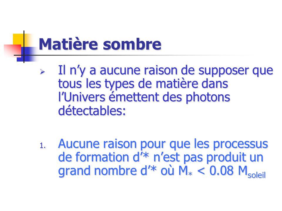 Matière sombre Il ny a aucune raison de supposer que tous les types de matière dans lUnivers émettent des photons détectables: Il ny a aucune raison d