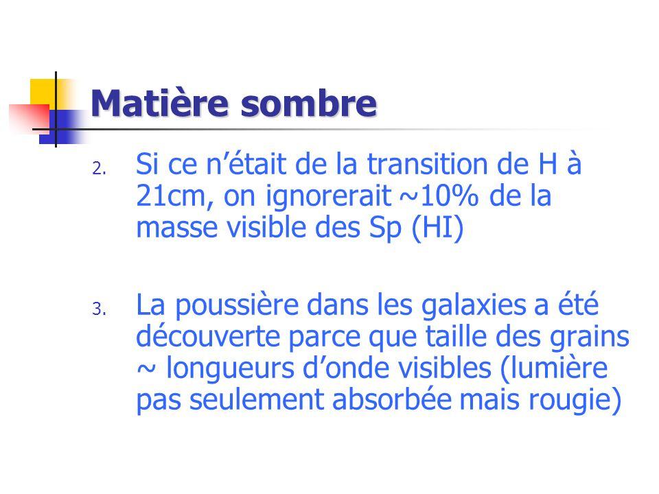 Matière sombre 2. Si ce nétait de la transition de H à 21cm, on ignorerait ~10% de la masse visible des Sp (HI) 3. La poussière dans les galaxies a ét