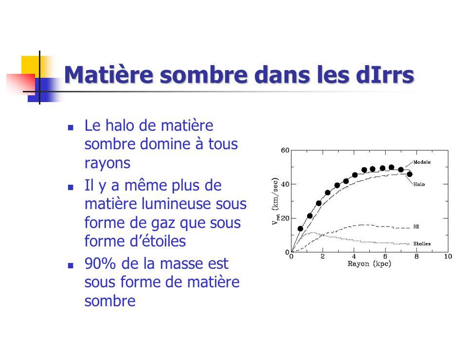 Matière sombre dans les dIrrs Le halo de matière sombre domine à tous rayons Il y a même plus de matière lumineuse sous forme de gaz que sous forme dé