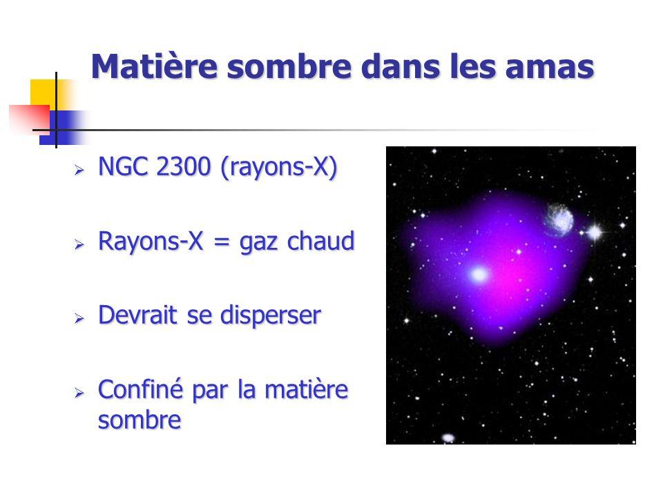 Matière sombre dans les amas NGC 2300 (rayons-X) NGC 2300 (rayons-X) Rayons-X = gaz chaud Rayons-X = gaz chaud Devrait se disperser Devrait se dispers