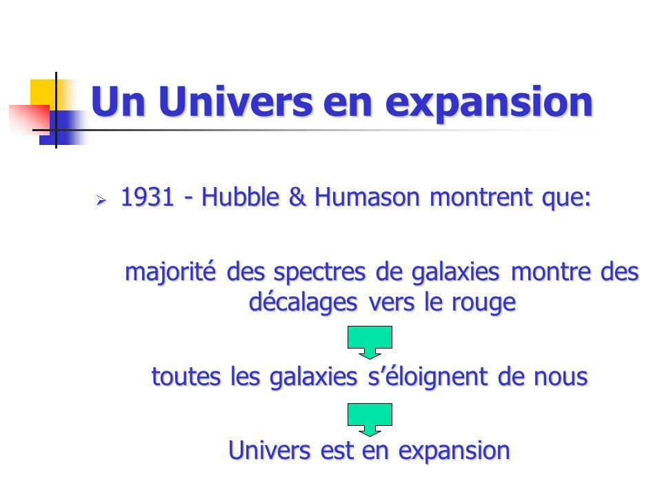 Un Univers en expansion 1931 - Hubble & Humason montrent que: 1931 - Hubble & Humason montrent que: majorité des spectres de galaxies montre des décal