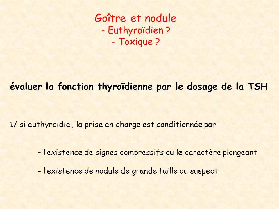 évaluer la fonction thyroïdienne par le dosage de la TSH 1/ si euthyroïdie, la prise en charge est conditionnée par - lexistence de signes compressifs